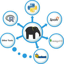 Cloud ( AWS ) Data Engineer (Hadoop-Spark-Python) Training-Job Placement Program- CDE101